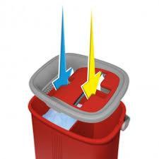 Smart Mop Compact Balai Ultra Clean